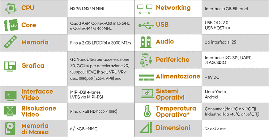 engicam 2019 i.core mx8x mini