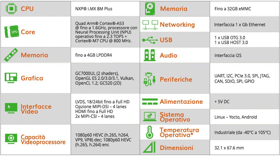 i.Core MX8M Plus