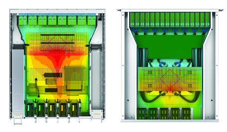 Ottimizzazione termica